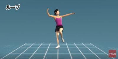 フィギュアのジャンプは6種類。分かりやすい違いのまとめ