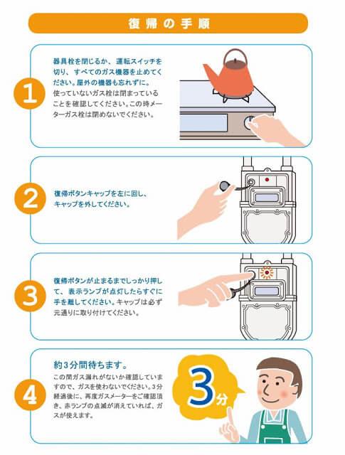 ガス臭くないとき(ガス漏れ以外の原因のとき)は、次の復帰の手順に従って操作してください